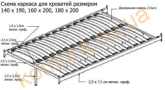 Двуспальная кровать из металла своими руками чертежи